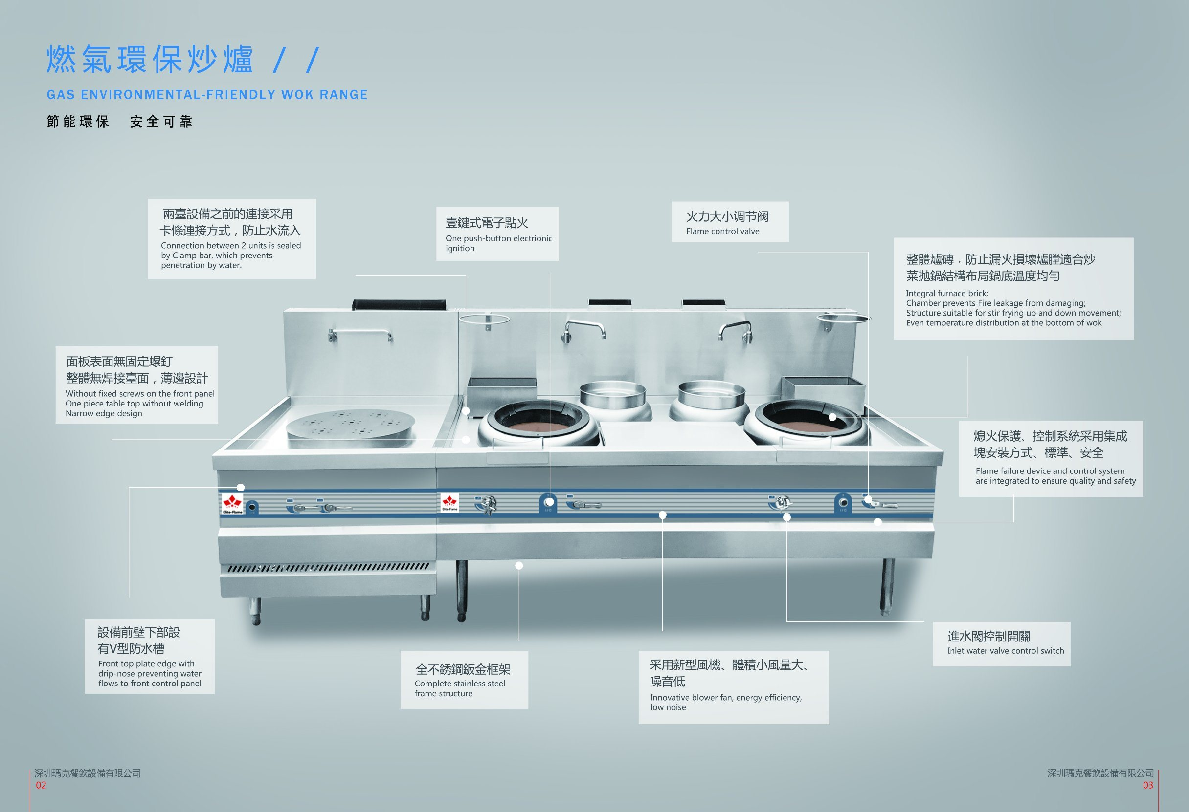 China Commercial Chinese Cooking Range --Environmental Gas 2 Ring 2 ...
