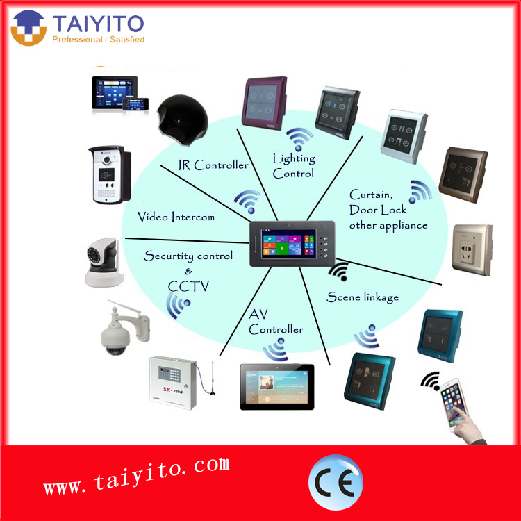 [Hot Item] Taiyito Smart Home Automation Basic System Promotion Display  Demokit