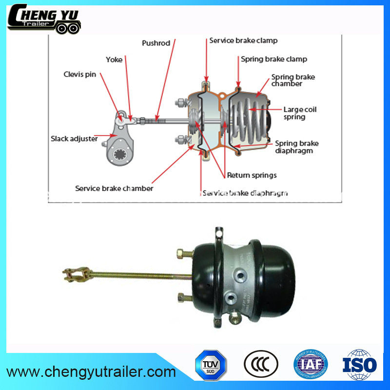 Trailer Brake Chamber Diagram Search For Wiring Diagrams