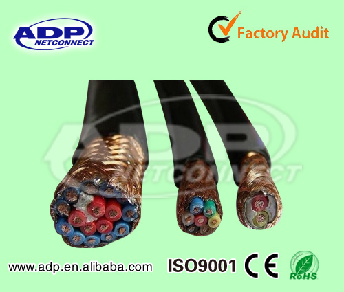 Power Cable with PVC Sheathed Screen Flexible Cable (Rvvp Cable)