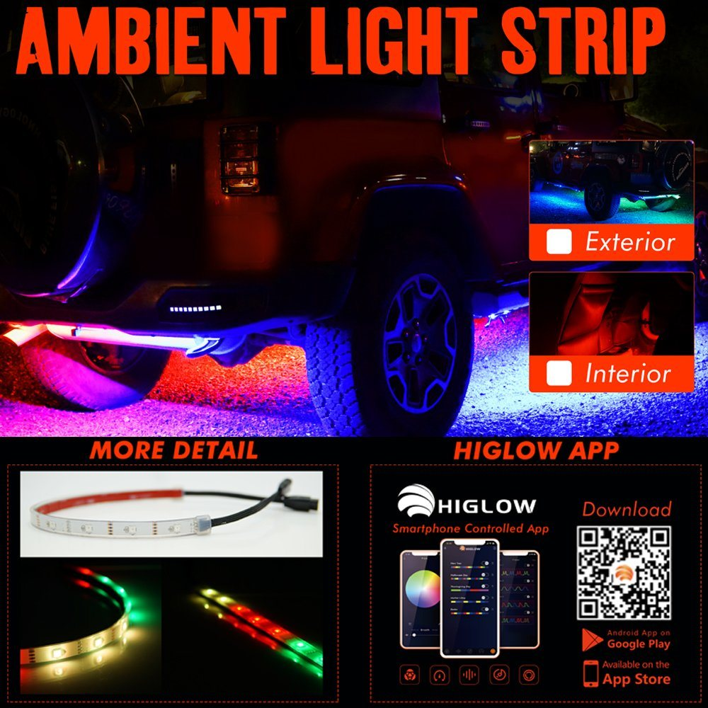 Controlled Led Strips Waterproof