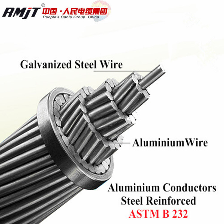 Aluminium Conductor Steel Reinforced ACSR Conductor pictures & photos