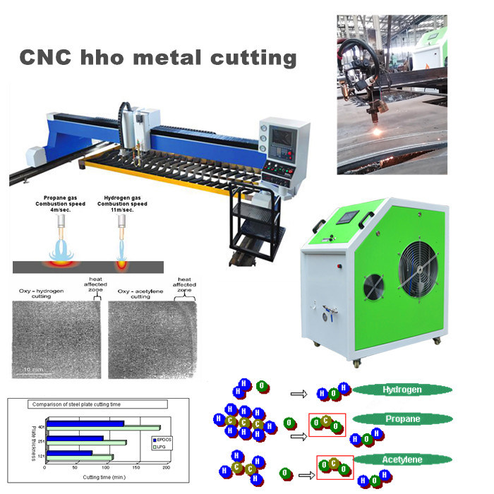 CNC Metal Cutting Oxy Hydrogen Water Cutting Machine pictures & photos
