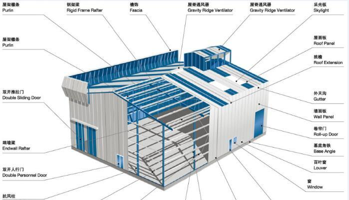 China Steel Structure Workshop Warehouse With Gutter