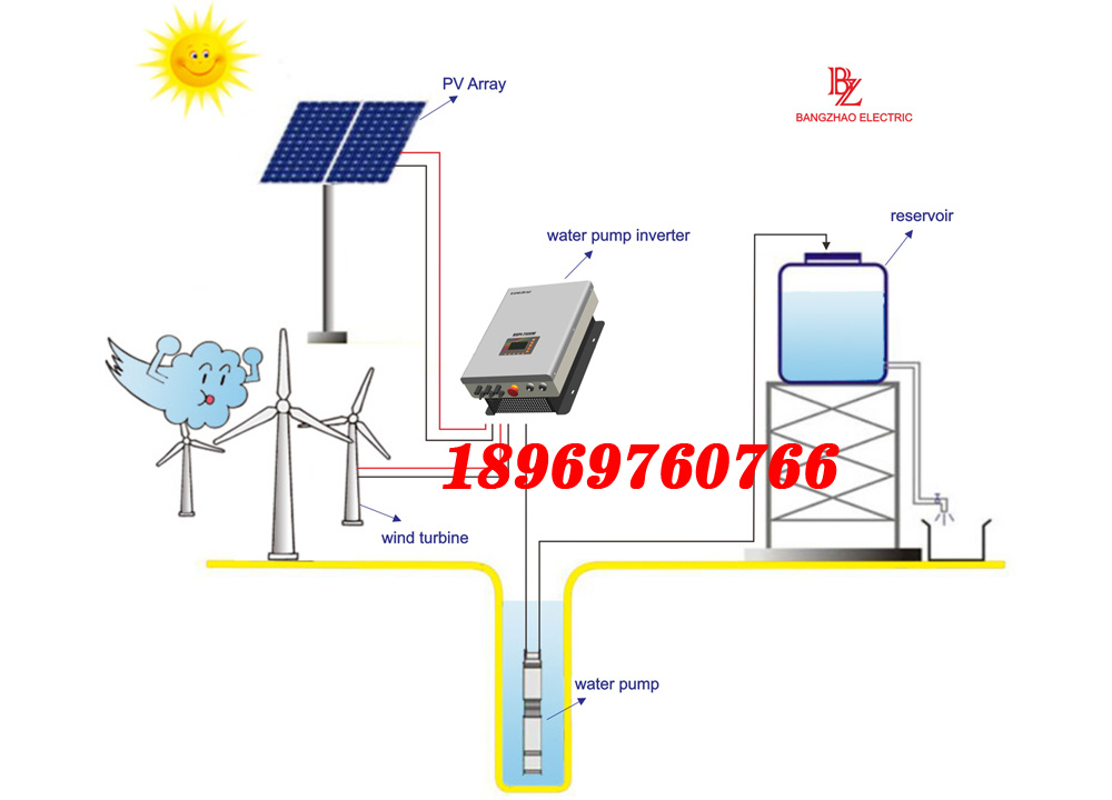3 Phase AC Pump Motor Inverter for Submersible Pump