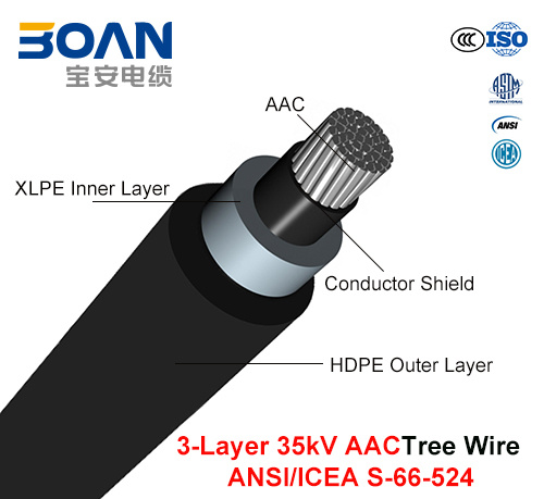 Wire Layer | China Tree Wire Cable 35 Kv 3 Layer Aac Ansi Icea S 66 524 China