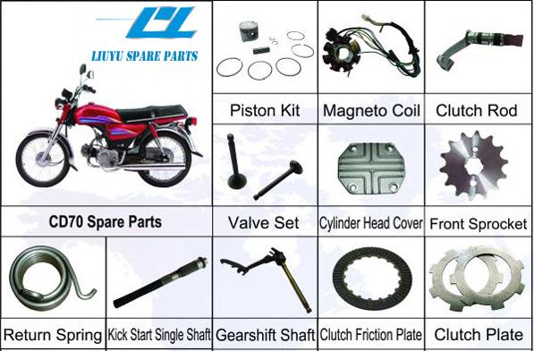 China Honda Cd70 70cc Motorcycle Spare Parts China Motorcyle Parts Motorcycle Accessory