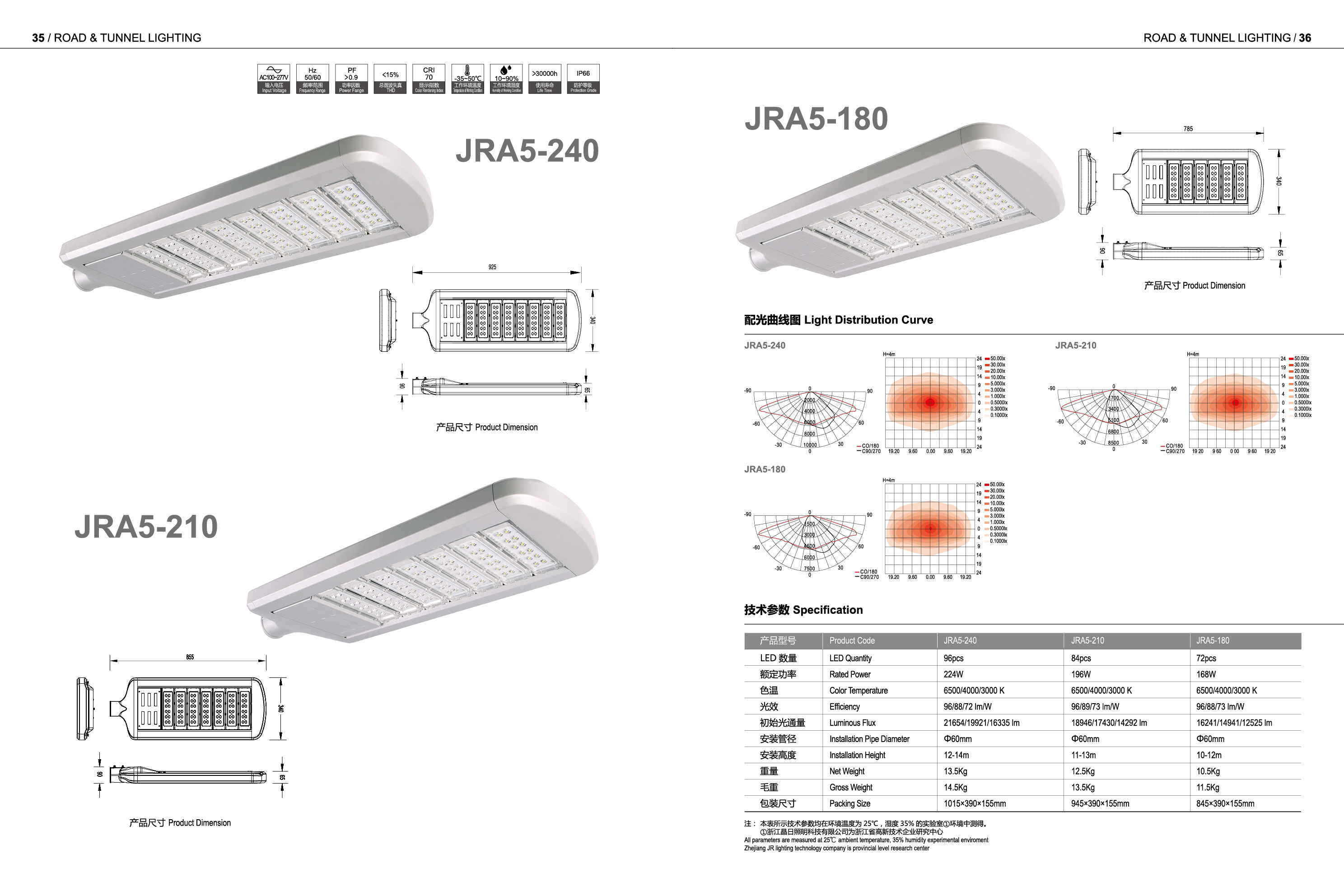 China Led Street Light Jra5 210 Tunnel Lighting Diagram