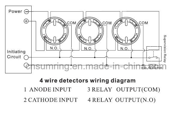 China Security Products Network Smoke Detector With Relay Output