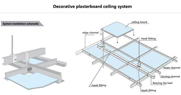 Hot Item Decoration Material Ceiling Suspension System Light Gage Steel Keel Joist Plaster Board