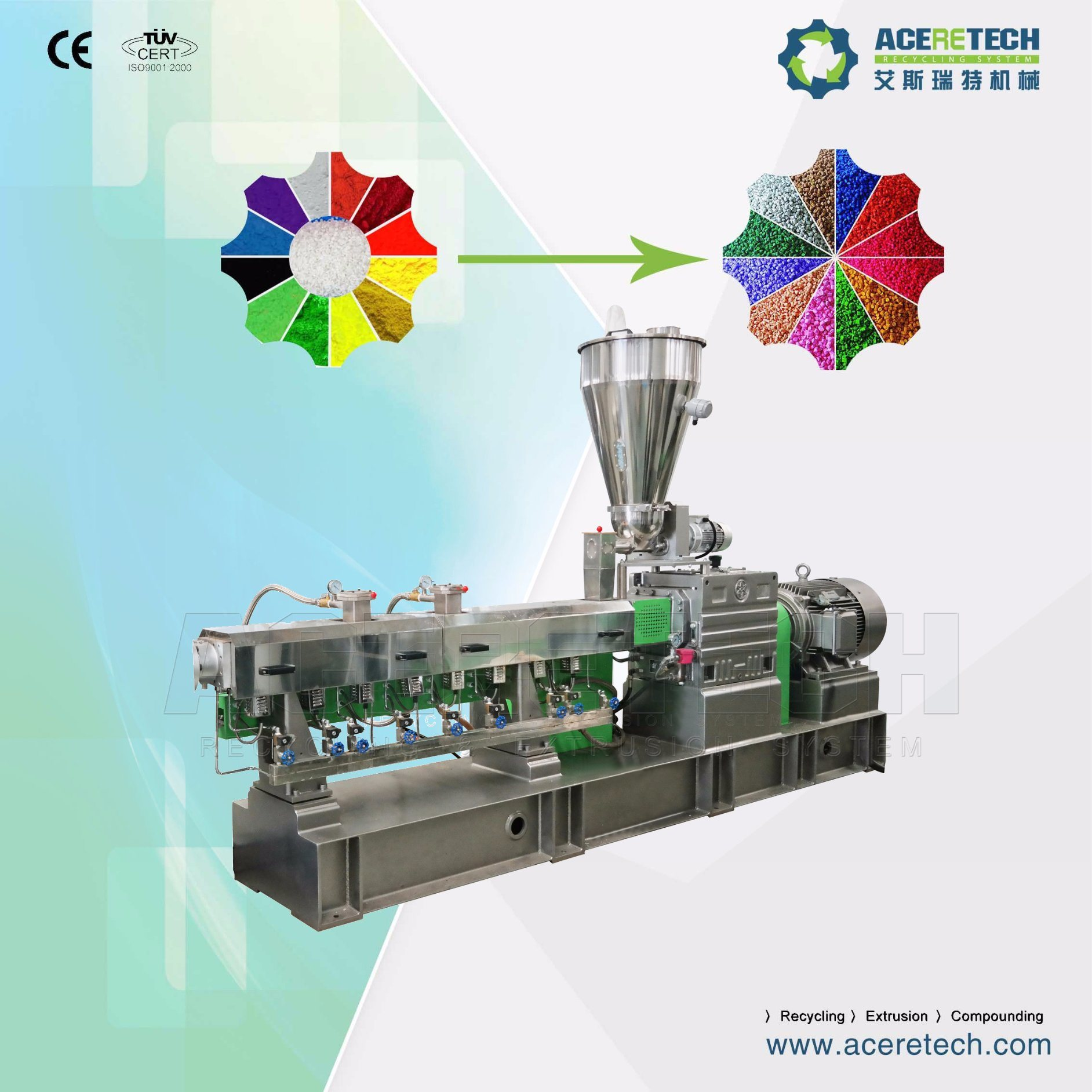 [Hot Item] Double Stage Extrusion Machine for PE Chemical Cross-Linking  Cable Material