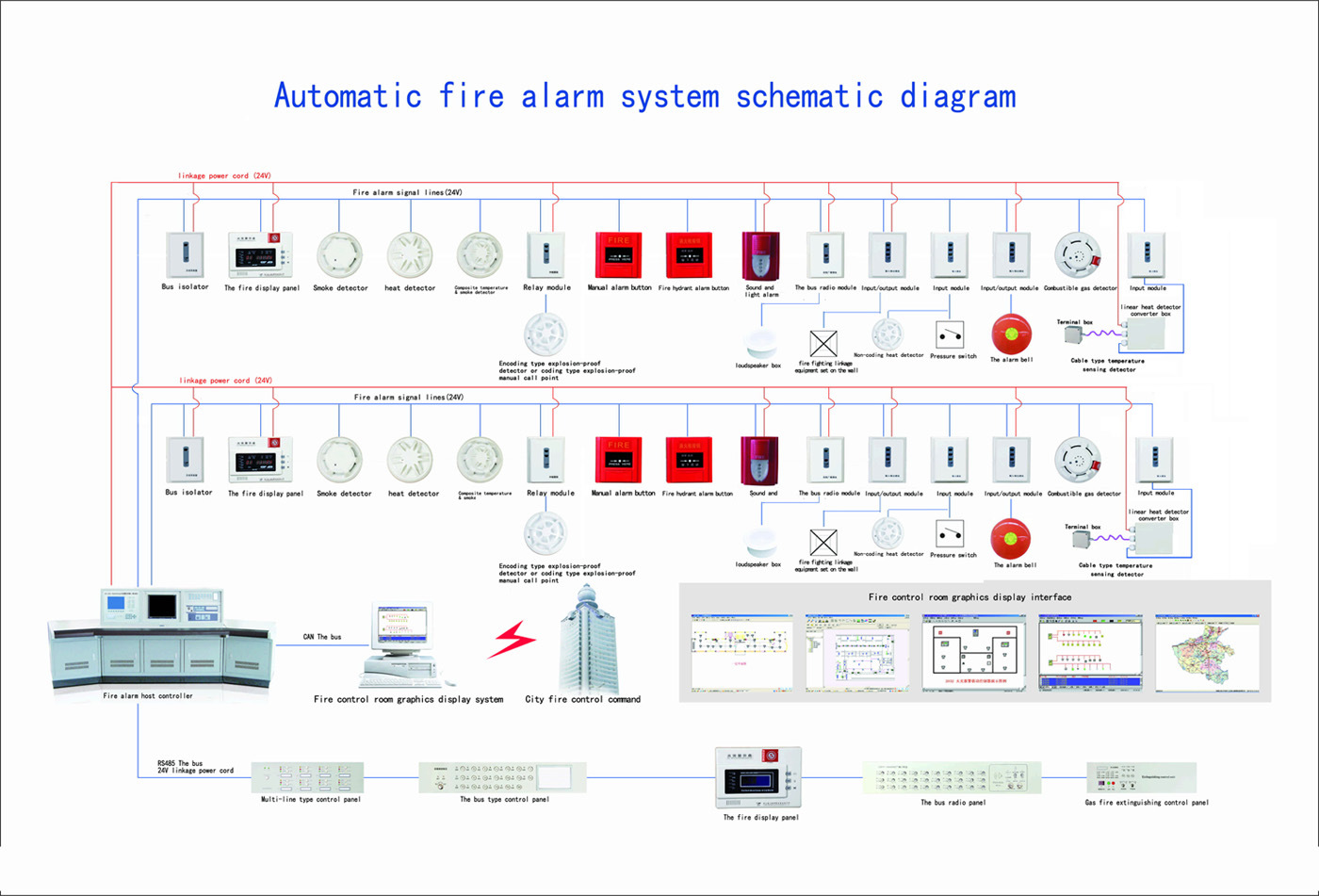 Interlock Type Two Bus Intelligent Fire Alarm Control Master