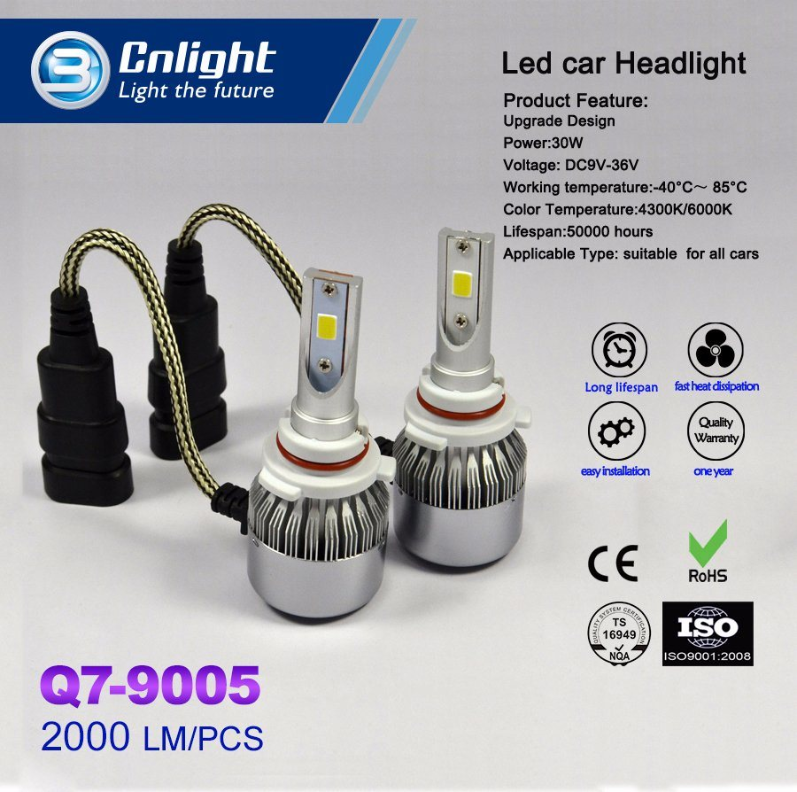 China Renault Clio 2 Head Light Dacia Parts LED Headlight Bulb H YAMAHA Ybr  125 BMW E34 Light Bulb Xenon Bulb HID Xenon Kit 25 Years Auto Light Bulb ...
