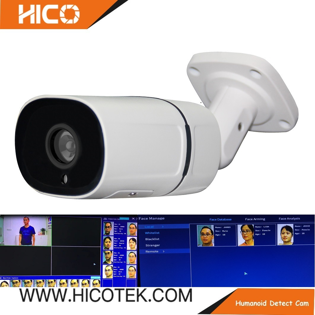 China Face Recognition Software, Face Recognition Software Manufacturers,  Suppliers, Price | Made-in-China com
