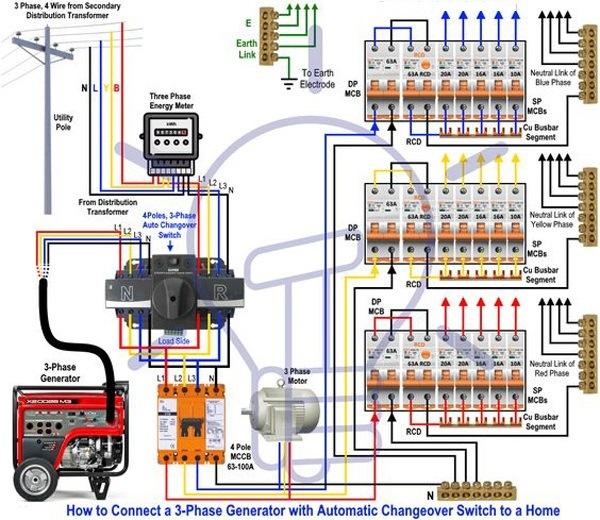 China 3p 630a Ats Wiring Diagram, Single Phase Generator Wiring Diagram