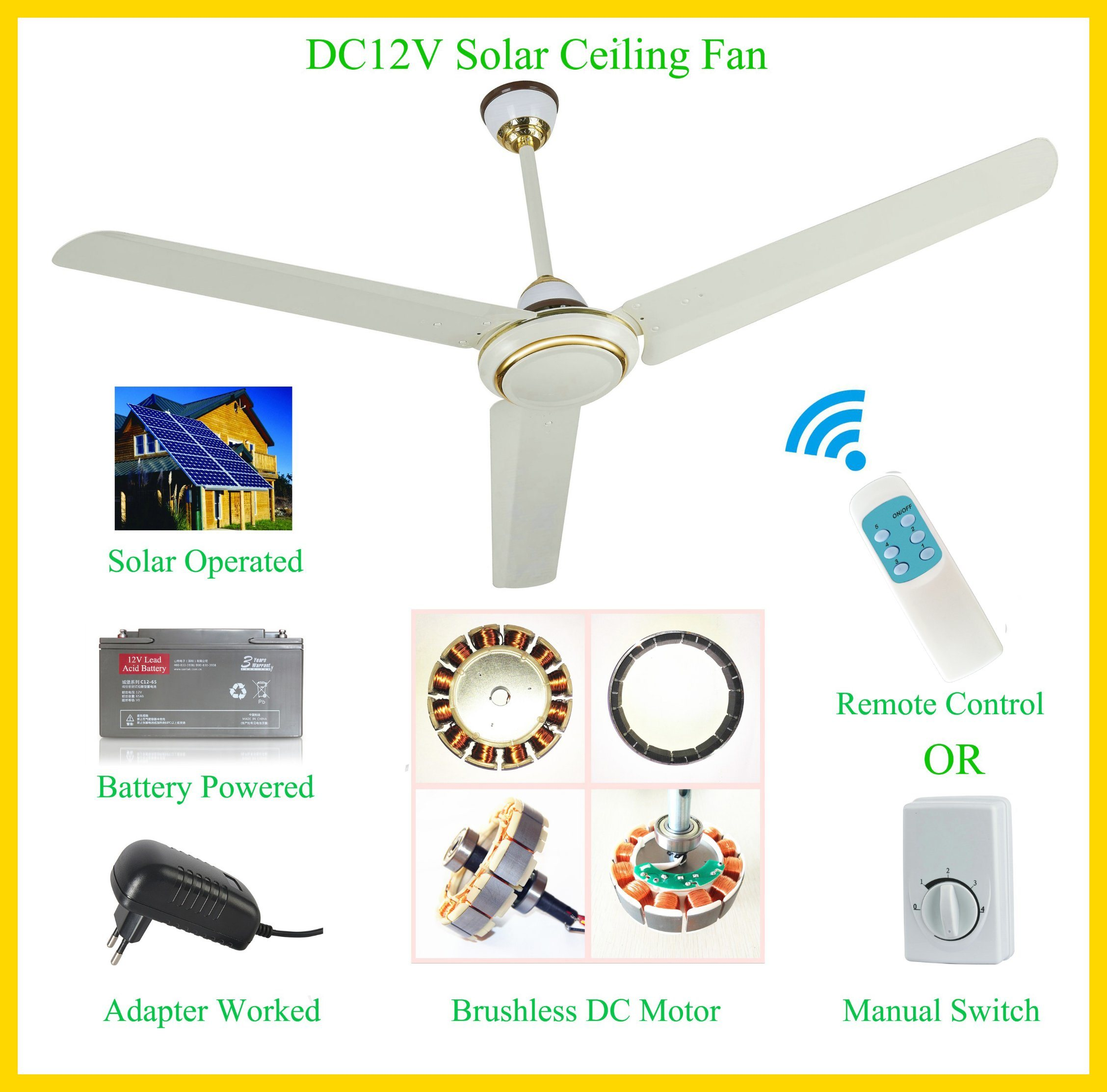 shreya watt fan brand ceilings ps chaupal transmit of india solar detail energy manufacturer inches bldc ceiling index product engineers natural