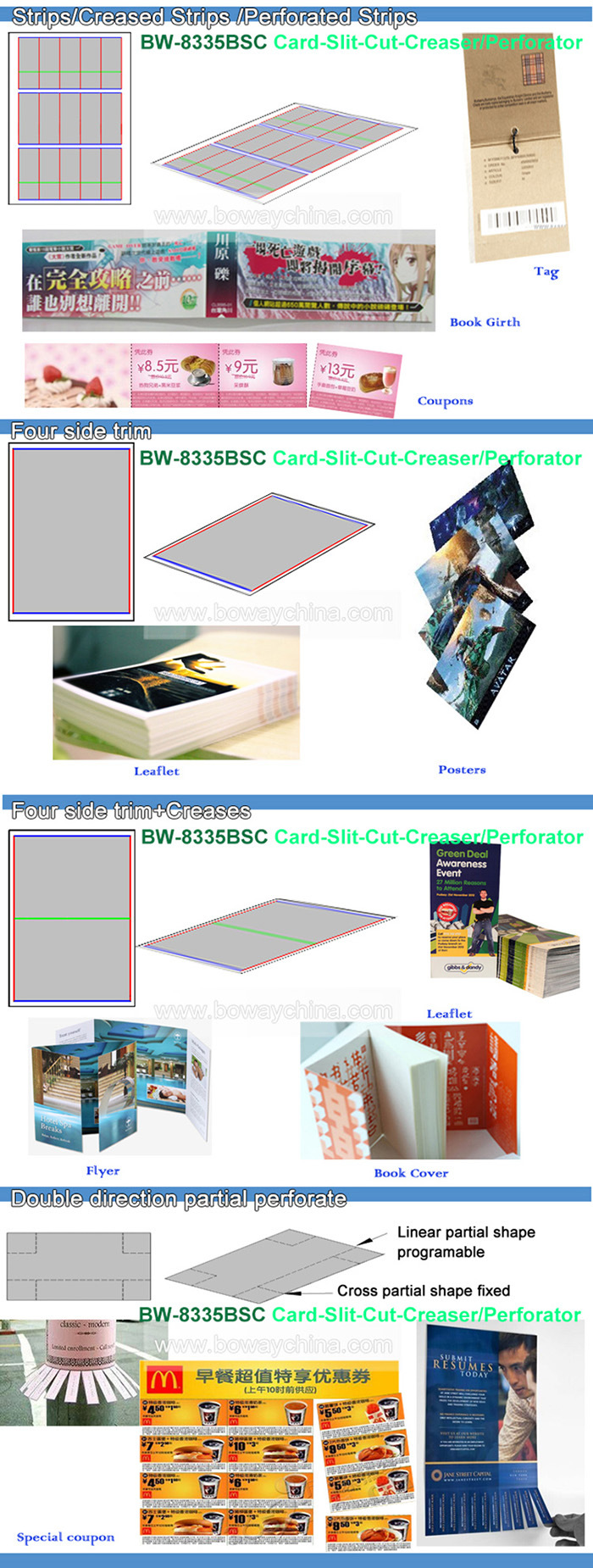 China Boway A3 A4 Paper Automatic Slitter Cutter Creaser Perforator ...