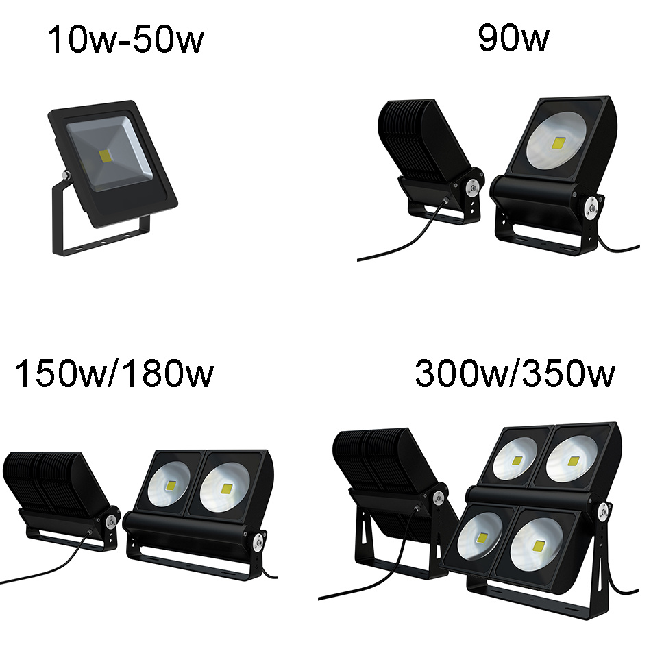 90W 150W 180W 200W 300W 350W IP65 Bridgelux High Power COB LED Floodlight pictures & photos