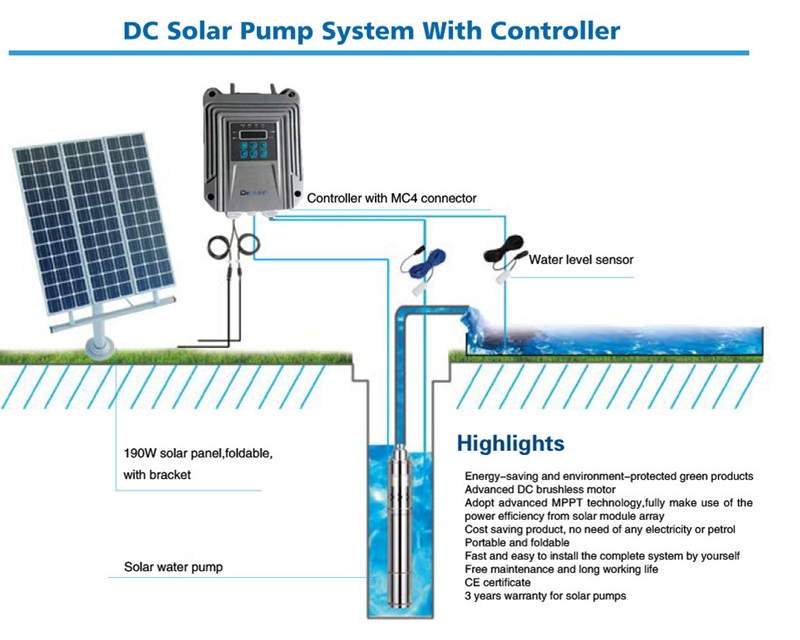 China Dc 24 96v Solar Water Pump Solar Pump System