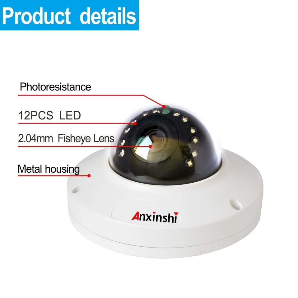 China 1080P 2 04mm Fisheye Lens Multi-Dimensional Video