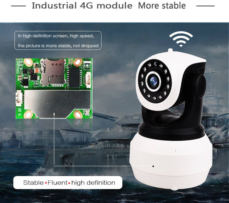 Toesee 960p HD Wireless 3G 4G SIM Card Camera 1.3MP IP WiFi Camera for Home Security Baby Monitor pictures & photos