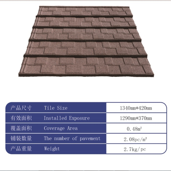China Canada Hot Building Material Colorful Stone Coated Metal Roof Tiles Prices China Metal Roof Tiles Stone Coated Metal Roof Tiles
