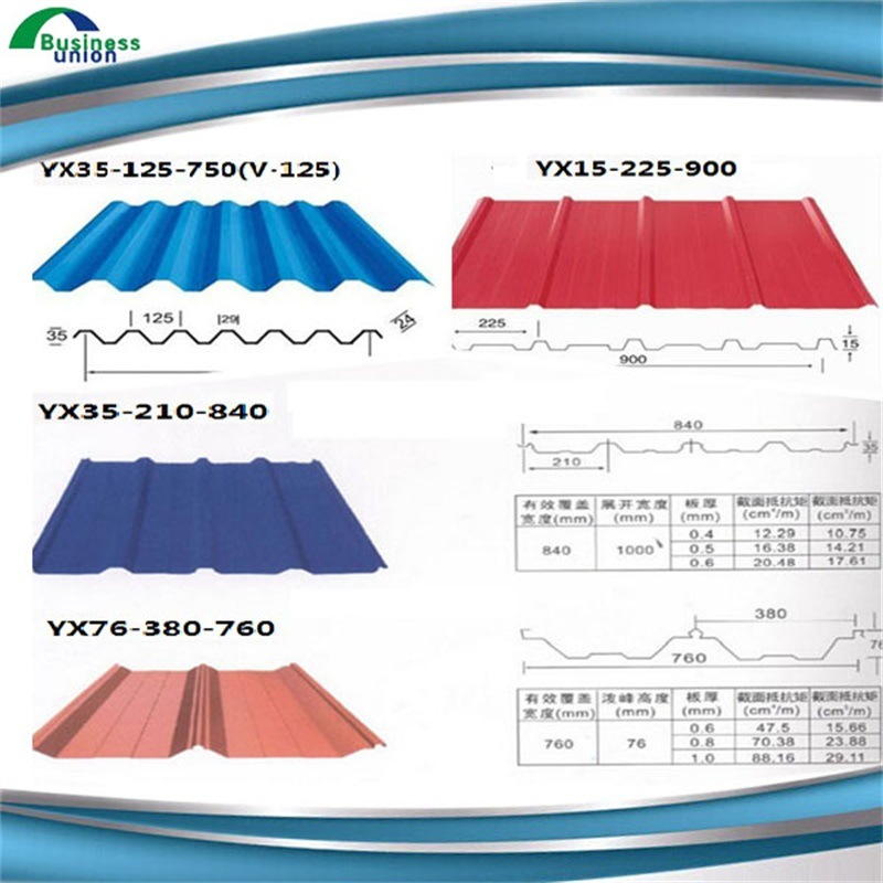China Construction Roofing Materials Steel Plate Metal