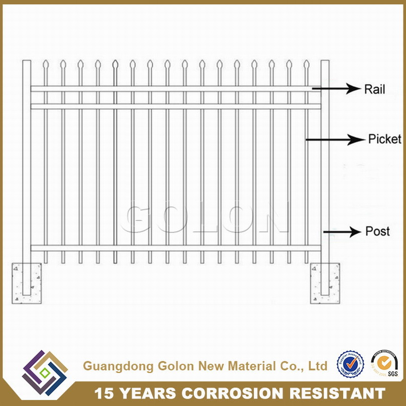 Ornamental Residential Wrought Iron Fence Lawn and Garden Fence pictures & photos