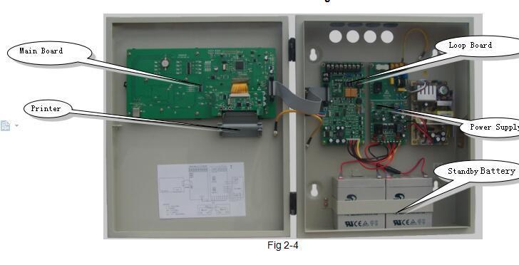 Groovy China 2 Wire Addressable Fire Alarm Control Panel For Smoke Alarm Wiring 101 Ziduromitwellnesstrialsorg