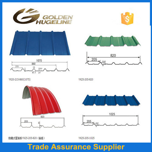 China All Types Of Aluzinc Corrugated Roofing Sheets