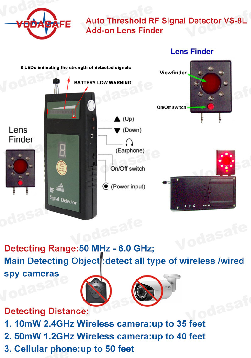 Cell Phone Detectors RF Signal Detector with Auto Threshold+ Add-on Lens  Finderdetect Spy Cameras, Bugs, Cellular Phones and Other Radio Frequency  Devices