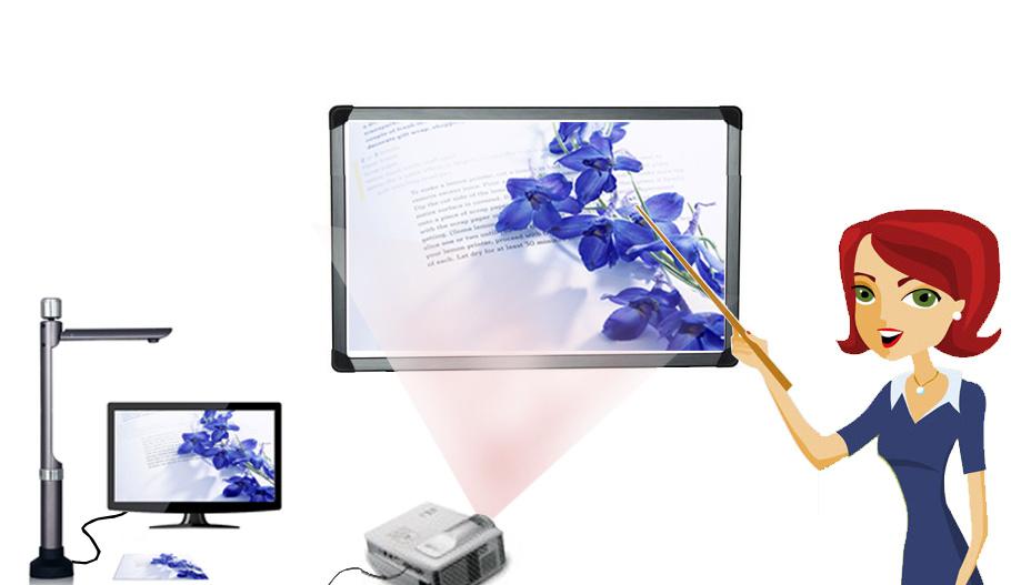 Высокая скорость A4 USB портативный цифровой визуальный Presenter (V520)