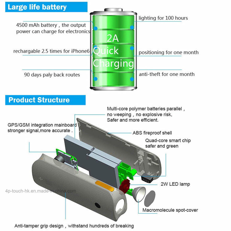 Rastreador de GPS con el Banco de potencia y el LED de alarma de batera baja V20