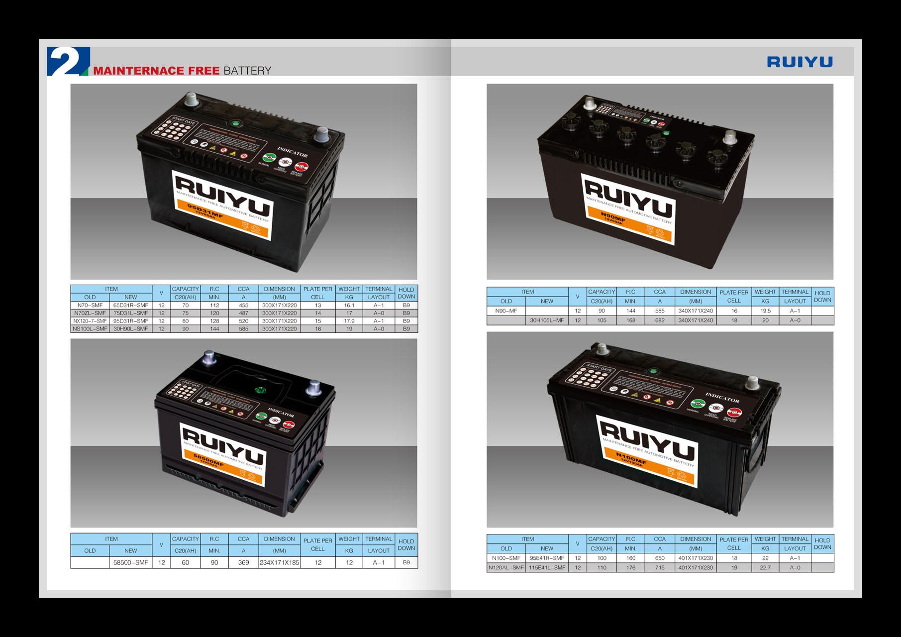 12V 120Ah JIS Std SMF batterie automatique