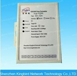 RS232/RS485/Ttl di serie al contenitore di convertitore del TCP/IP (RJ45)