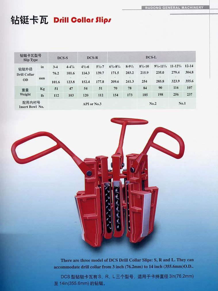 Bohrgerät-Kragen-Beleg (DCS-S/-R/-L)
