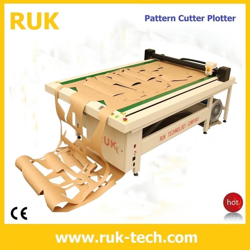Flachbettkleid-Scherblock-Plotter (Nähmaschine CAD-Nocken ...