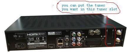 HDの報酬の受信機
