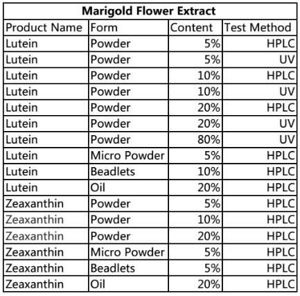 Извлеките Lutein Flowder Marigold 5%~80% HPLC Zeaxanthin 5%~20% HPLC