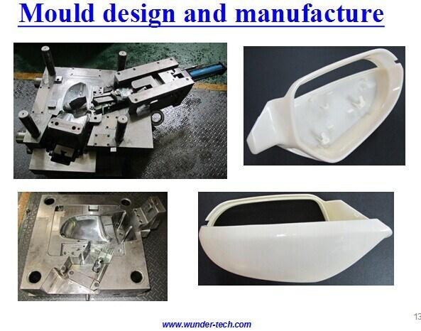 Form-Entwurf und Fertigung