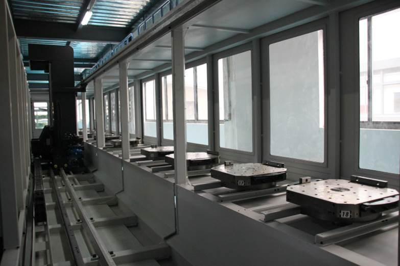 フレキシブル生産システム