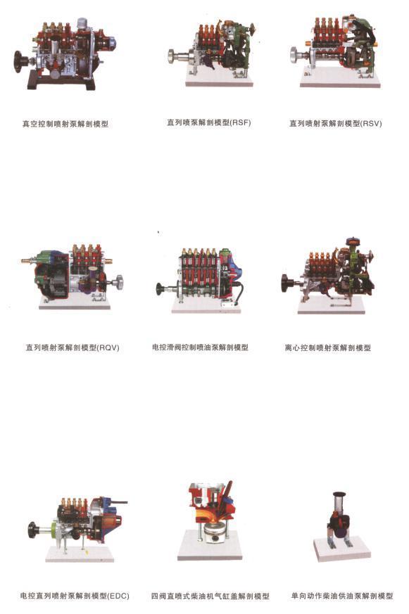 Foto de Anatomía del equipo educativo el modelo de automóvil en es ...