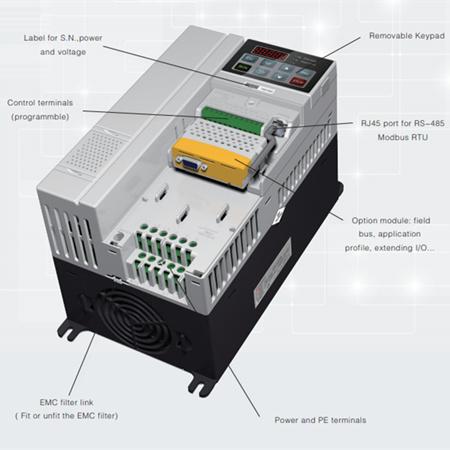 110//220V Filtro INVERSOR VFD Unidad de frecuencia variable de control de vector de velocidad del motor