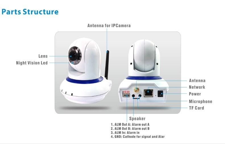 Intelligente Radioapparat IP-Kamera (IP385H)