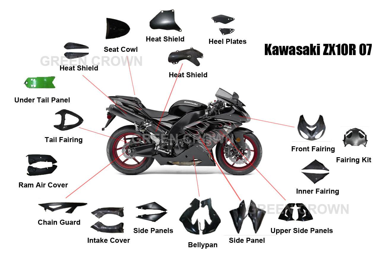 детали мотоцикла с картинками ковкой