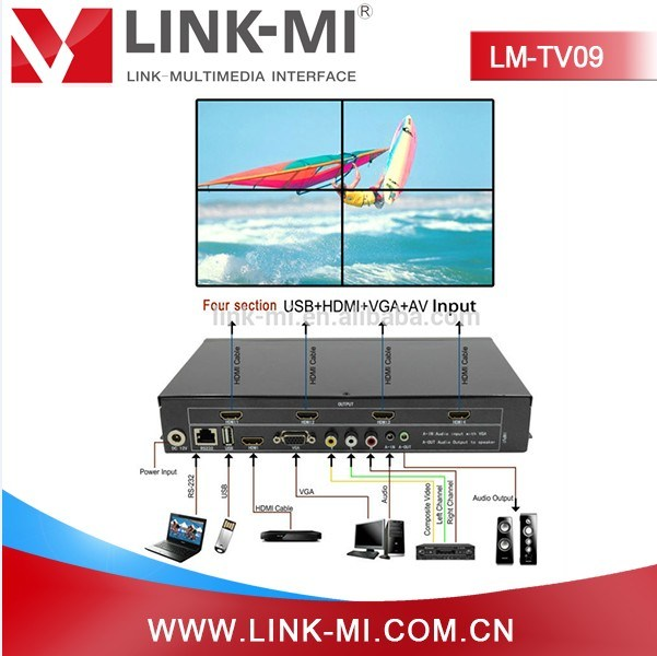 Collegamento-MI Lm-TV04 Video Wall Processor 2X2 HDMI Video Wall Controller