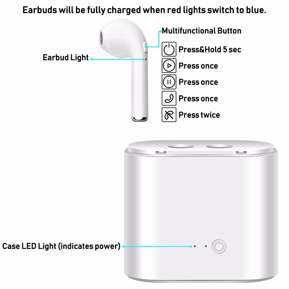 Hbq I7 Gêmeos Tws auriculares verdadeiramente sem fio mini auscultadores estéreo Bluetooth Fone de ouvido móvel de desporto