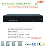 H. 264 CCTV Surveillance Security DVR System Mobile Car DVR