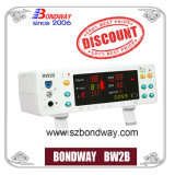 ICU Portable Vital Signs Patient Monitor with Classic Design, Multi Parameter Patient Monitor (BW2B)