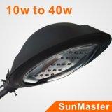 40W LED Road Light Source (SLD14-40W)